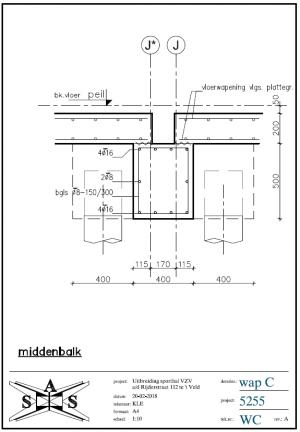 Nieuwbouw VZV - Detail van de fundering en wapening